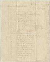 Handwritten list of expenses created by Edward Bradford