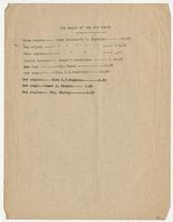 Collection of letters, manuscript pages, and financial records of sold copies of books