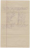 Bradford Genealogy, Page 5