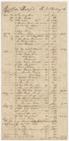 Items receipt written by Dr. Edward Bradford