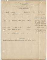 Account of Richard H. & Minnie H. B. Leigh