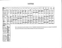 Job List- September Field School Fall 2000