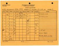 Artifact Analysis FS1586