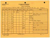 Artifact Analysis FS1575