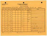 Artifact Analysis FS1552