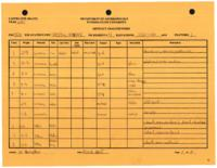 Artifact Analysis FS1558