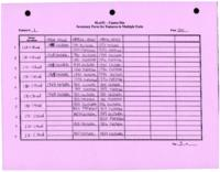 Feature 1, Inventory Form for Features in Multiple Units, Page 3