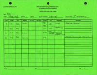 Artifact Analysis FS1692