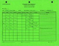 Artifact Analysis FS1661