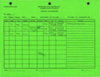 Artifact Analysis FS1686