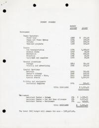 Budget Changes for 1965