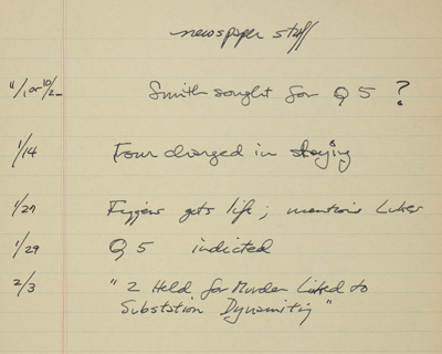 Kent Spriggs Papers