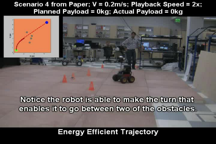 Dynamic Modeling and Motion Planning for Robotic Skid-Steered Vehicles - Video