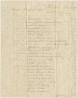 Handwritten list of expenses created by Edward Bradford
