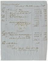Receipt for Dr. Edward Bradford from Earle Cunningham & Co.