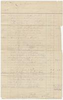 1891 receipt by Mrs. M.L.H. Bradford for $107.50