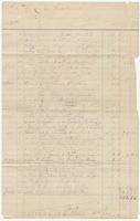 1891 receipt by Mrs. M.L.H. Bradford for $107.50