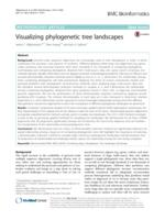 Visualizing phylogenetic tree landscapes.