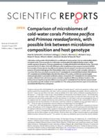 Comparison of microbiomes of cold-water corals Primnoa pacifica and Primnoa resedaeformis, with possible link between microbiome composition and host genotype.