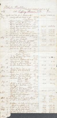 Record of Wakulla Plantation account with Epping Hanserd & Co.